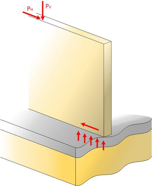 Tunge skillevægge på flere lag trykfast isolering