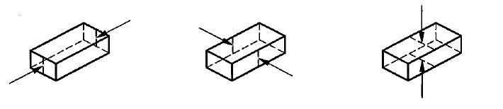 Orienterende kontrol af format på byggeplads