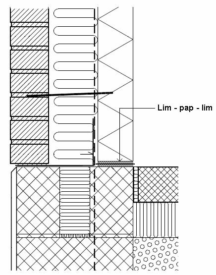 Lim-pap-lim ved sokkel